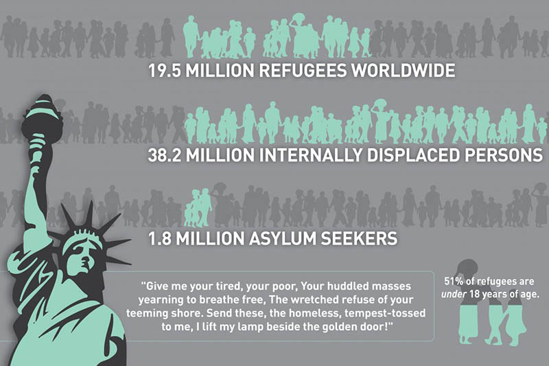 refugee graphic