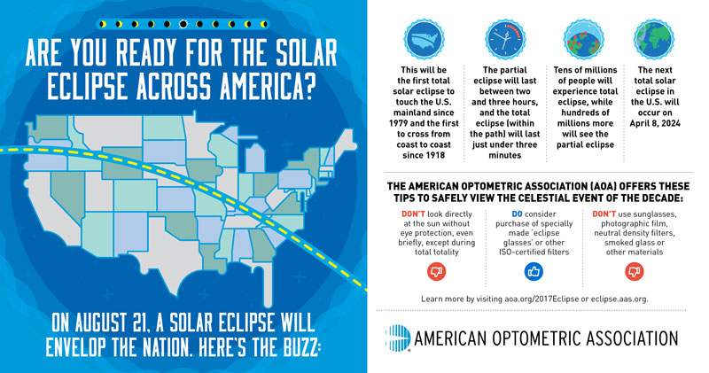 If You Re Hoping To See The Eclipse Remember To Protect