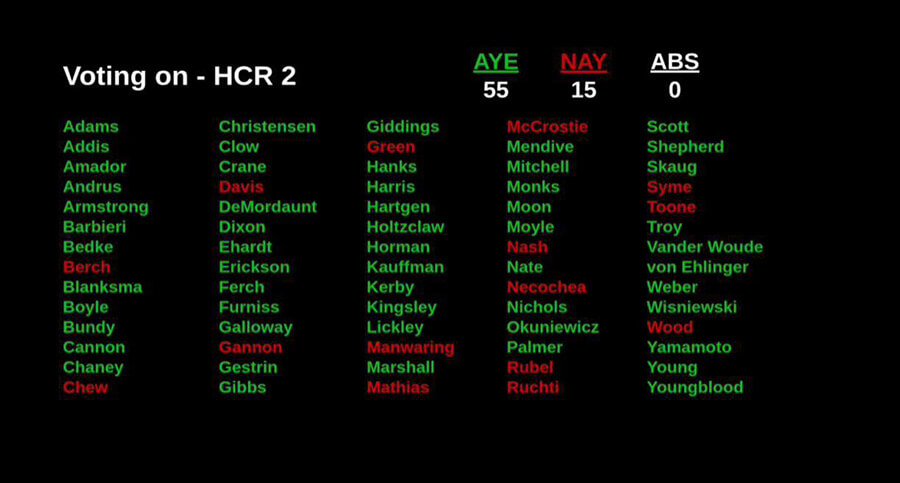 house voting results
