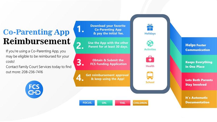 co parenting app