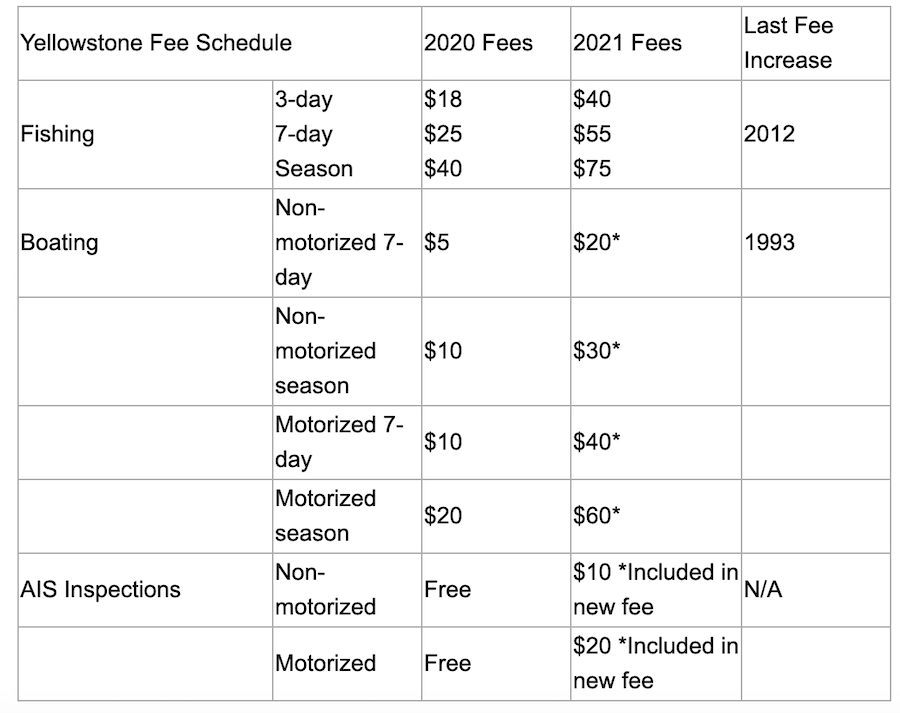 permit schedule